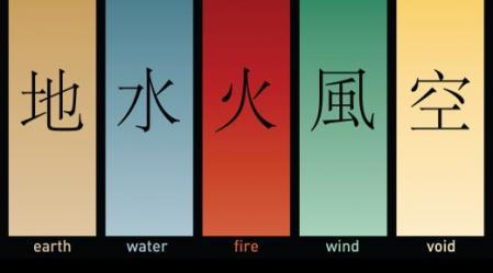 חמשת היסודות מהווים את הבסיס לרפואה הסינית, לפנג שואי ולתיקוני פנג שואי
