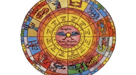 מהי אסטרולוגיה?