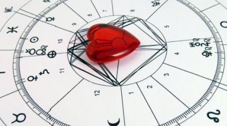 אסטרולוגיה היא מערכת כוחות המשפיעה על כל תחומי חיינו.